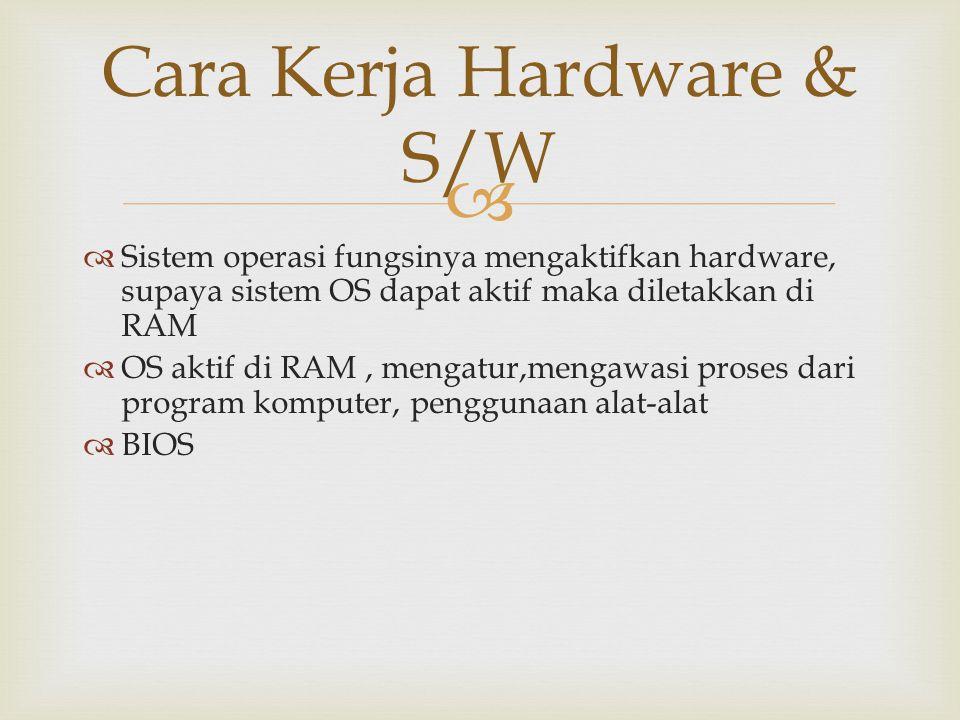 Cara Kerja Hardware & S/W
