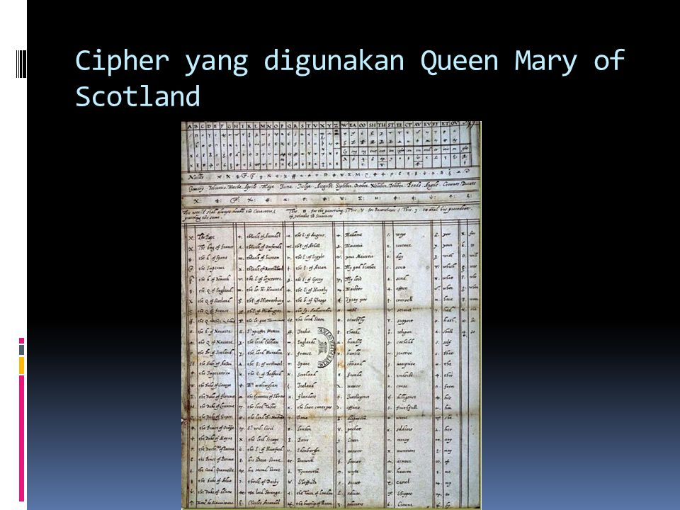 Cipher yang digunakan Queen Mary of Scotland