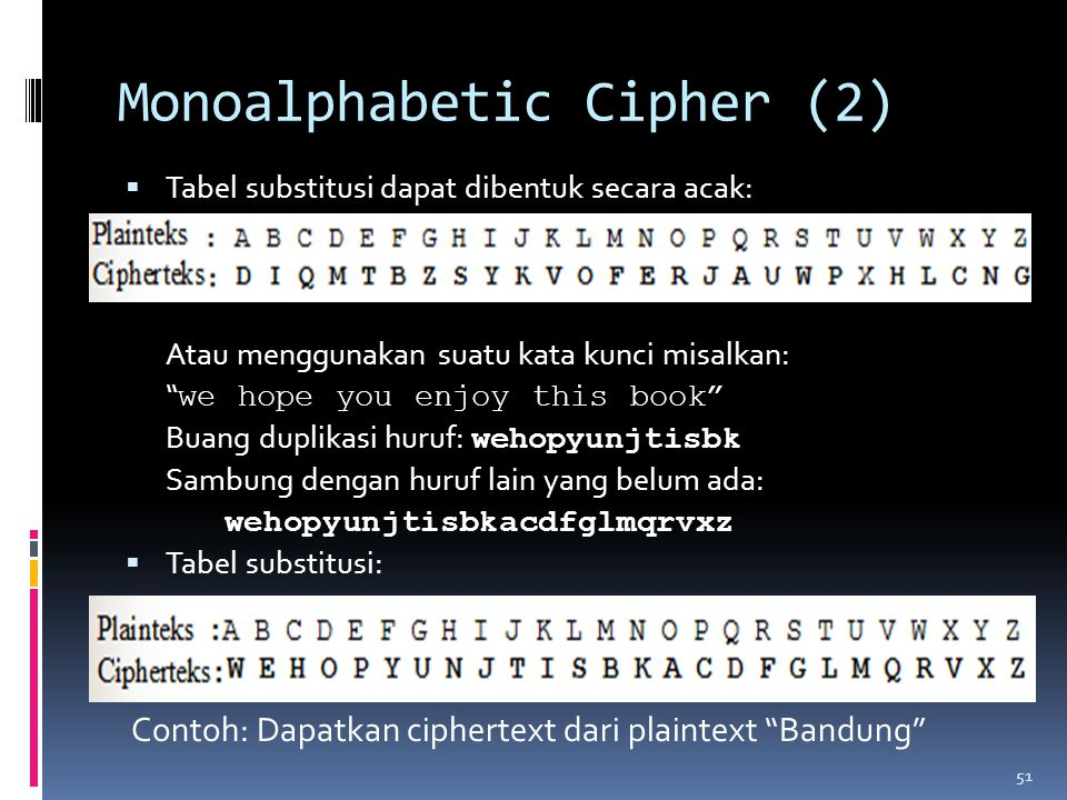 Monoalphabetic Cipher (2)
