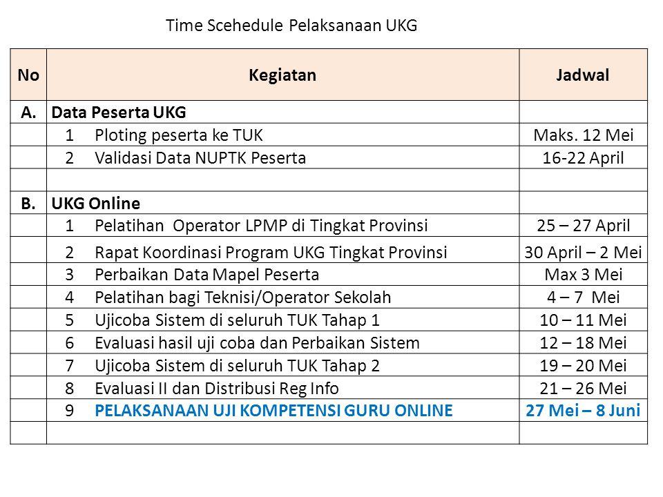 Time Scehedule Pelaksanaan UKG