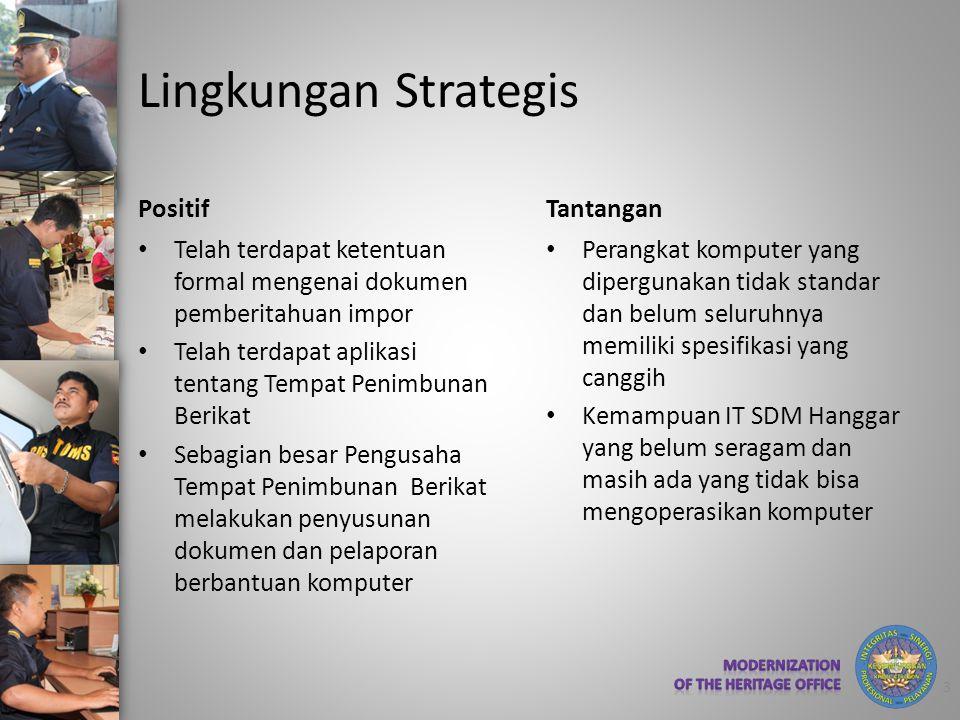 Lingkungan Strategis Positif Tantangan
