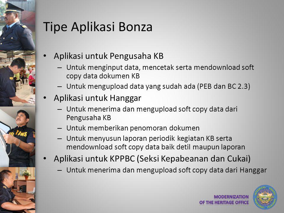 Tipe Aplikasi Bonza Aplikasi untuk Pengusaha KB Aplikasi untuk Hanggar