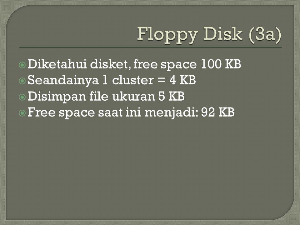Floppy Disk (3a) Diketahui disket, free space 100 KB