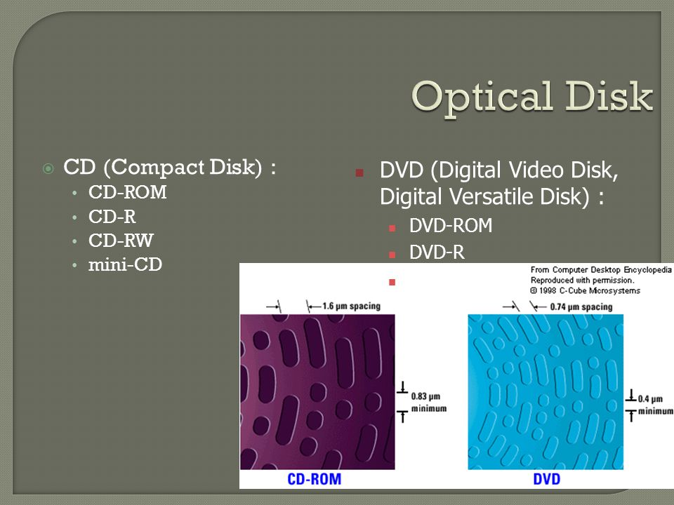 Optical Disk CD (Compact Disk) :