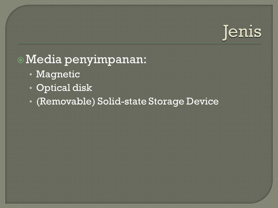 Jenis Media penyimpanan: Magnetic Optical disk