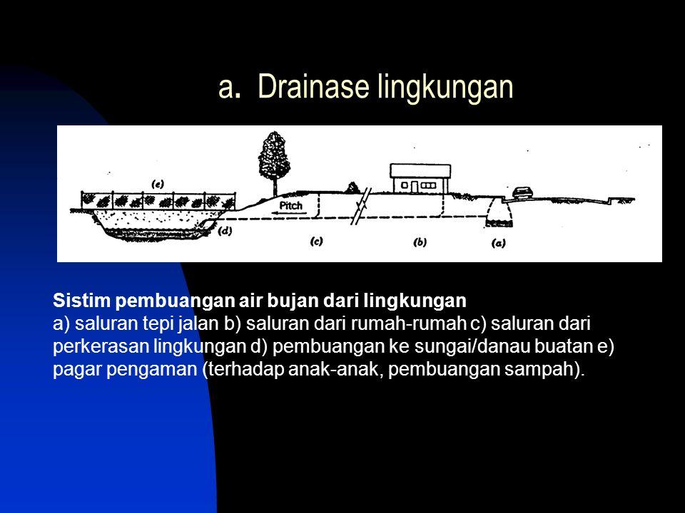 a. Drainase lingkungan Sistim pembuangan air bujan dari lingkungan