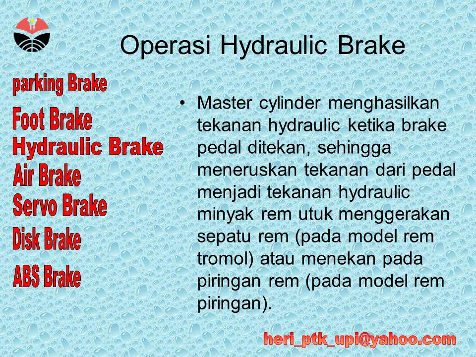 Operasi Hydraulic Brake