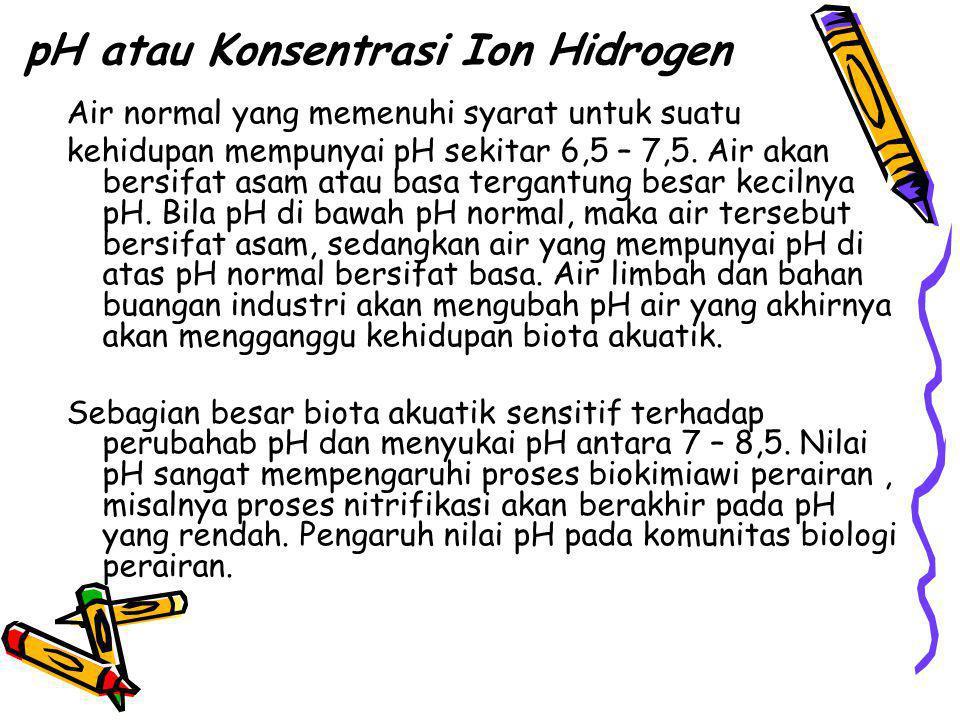 pH atau Konsentrasi Ion Hidrogen