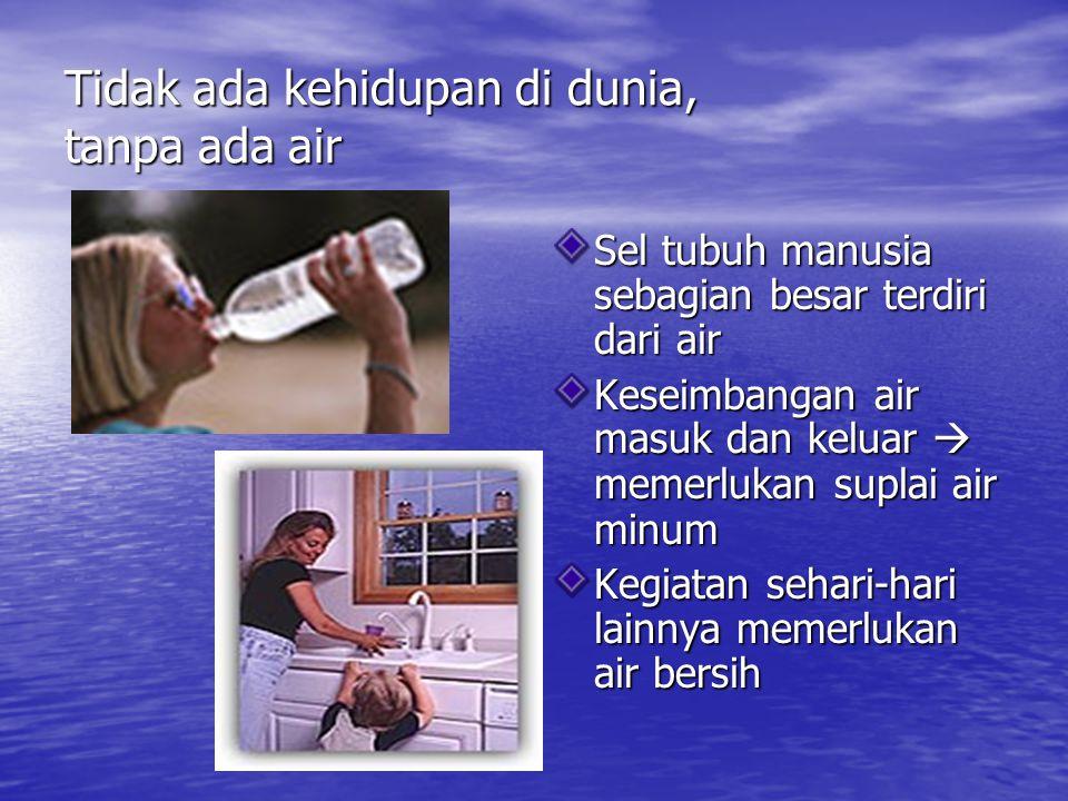 Tidak ada kehidupan di dunia, tanpa ada air