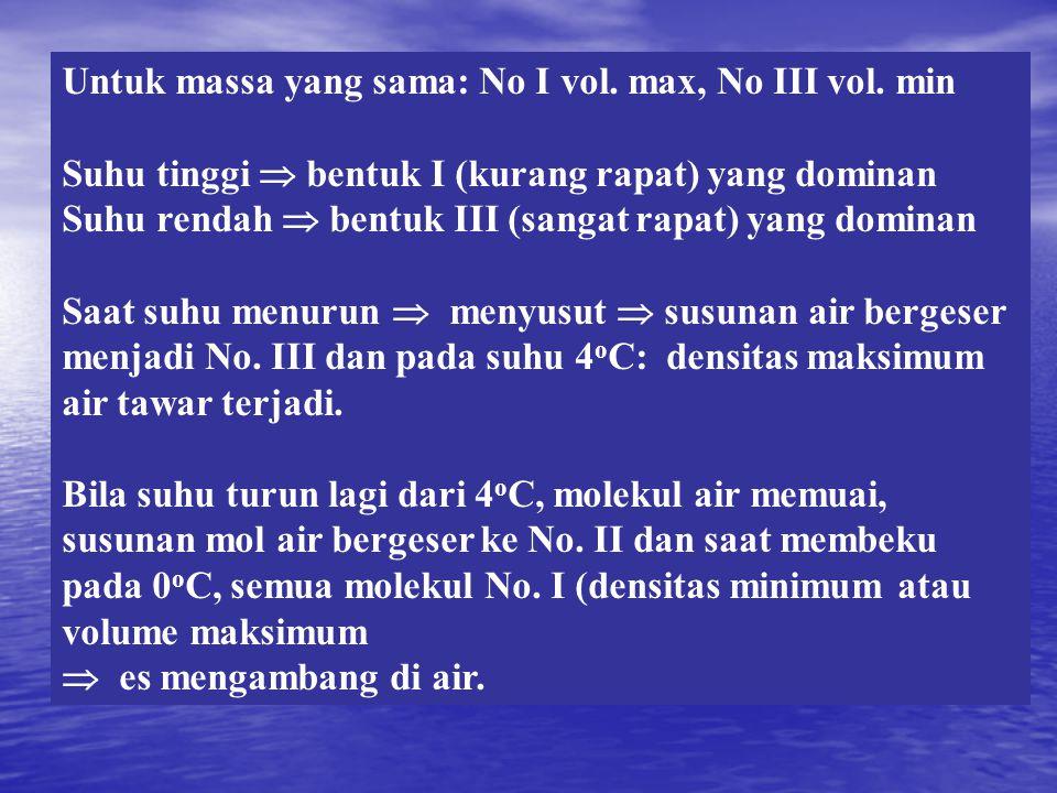 Untuk massa yang sama: No I vol. max, No III vol. min