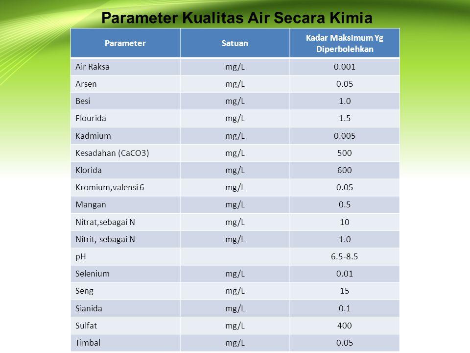 Parameter Kualitas Air Secara Kimia