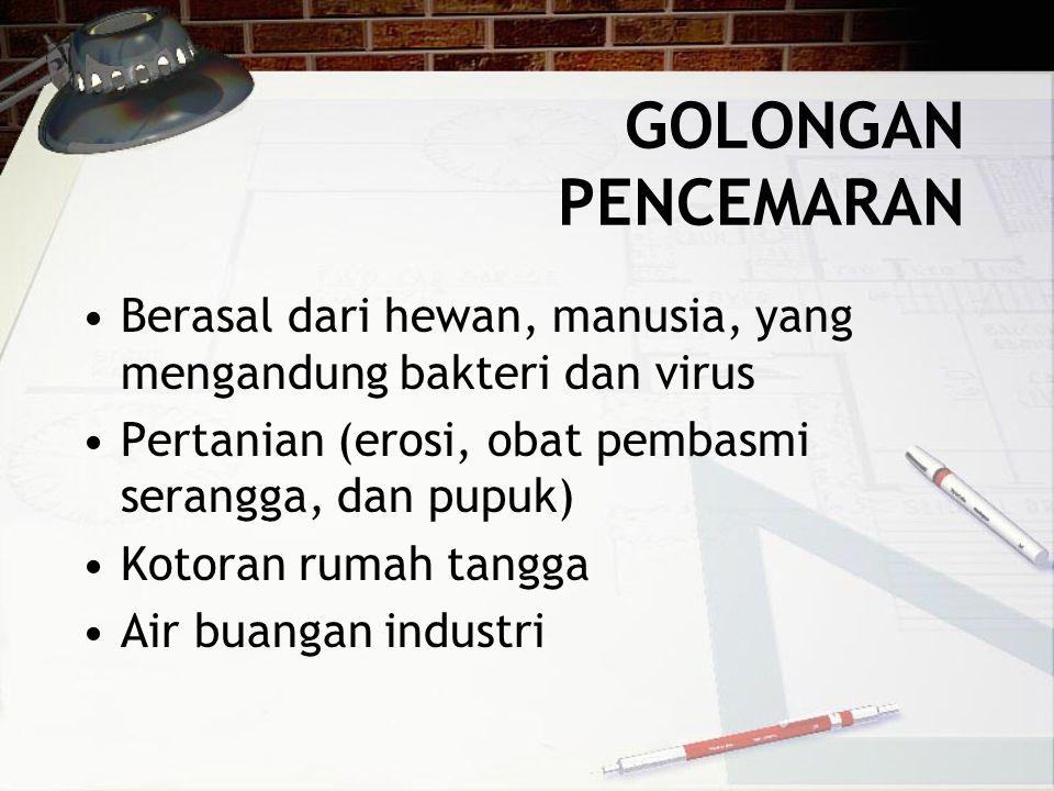 GOLONGAN PENCEMARAN Berasal dari hewan, manusia, yang mengandung bakteri dan virus. Pertanian (erosi, obat pembasmi serangga, dan pupuk)