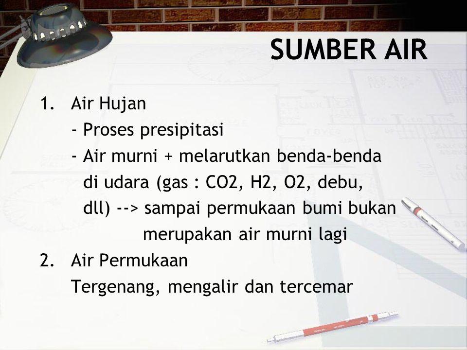 SUMBER AIR Air Hujan - Proses presipitasi