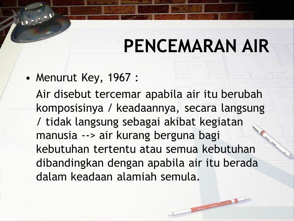 PENCEMARAN AIR Menurut Key, 1967 :