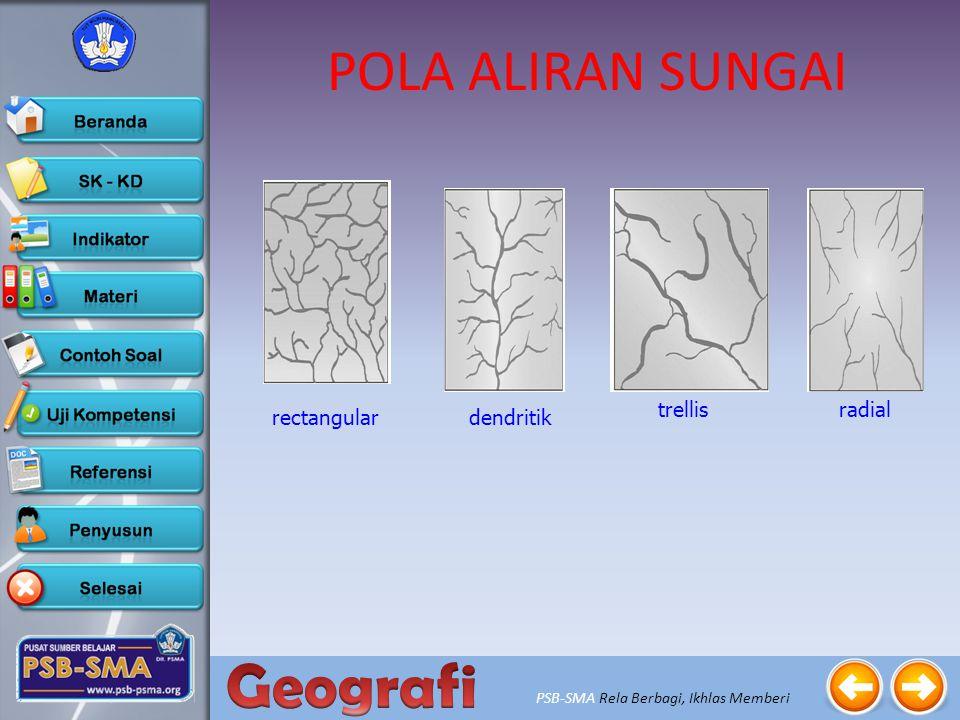 POLA ALIRAN SUNGAI trellis radial rectangular dendritik