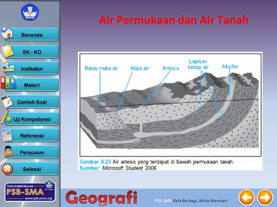 Air Permukaan dan Air Tanah