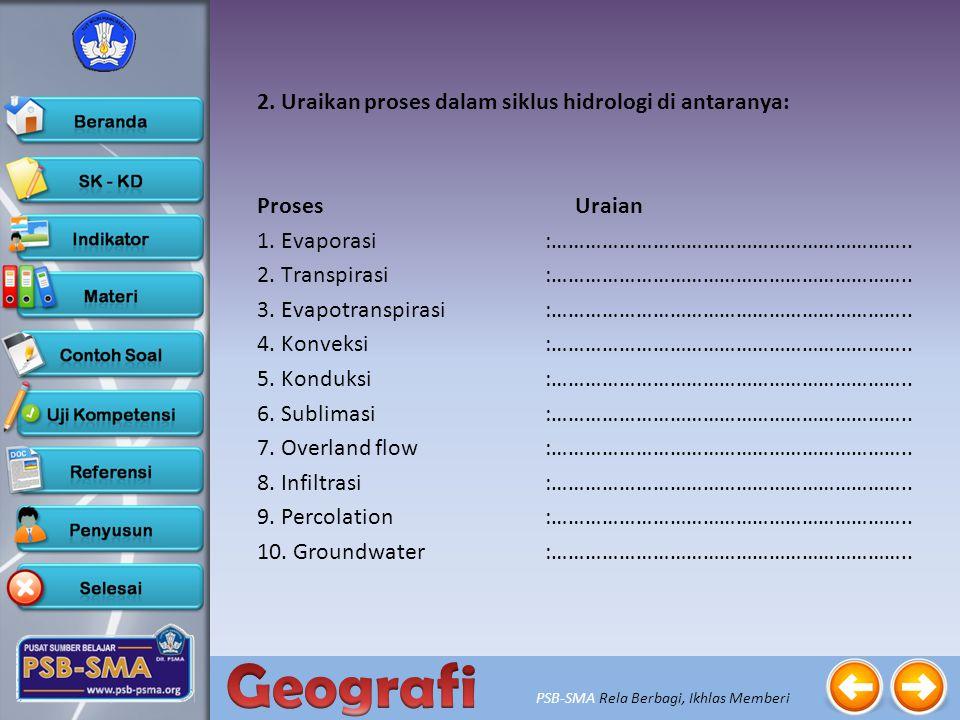 2. Uraikan proses dalam siklus hidrologi di antaranya: