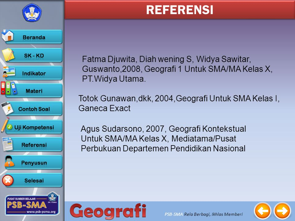 REFERENSI Fatma Djuwita, Diah wening S, Widya Sawitar, Guswanto,2008, Geografi 1 Untuk SMA/MA Kelas X, PT.Widya Utama.