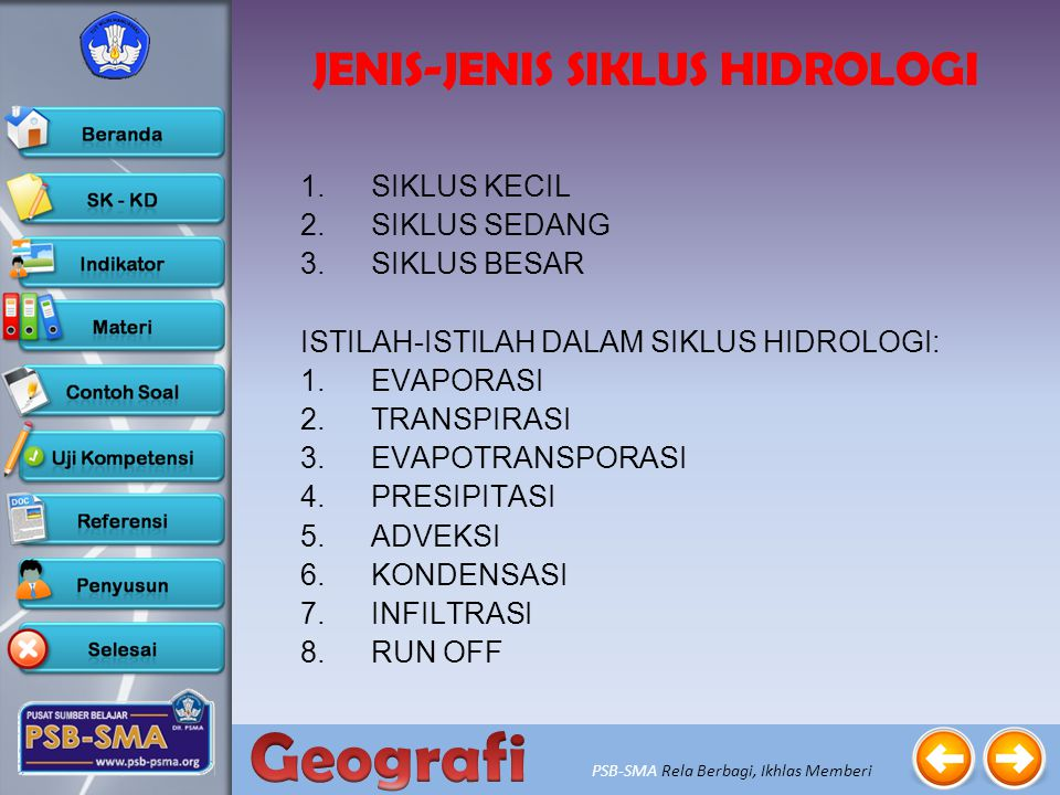 JENIS-JENIS SIKLUS HIDROLOGI
