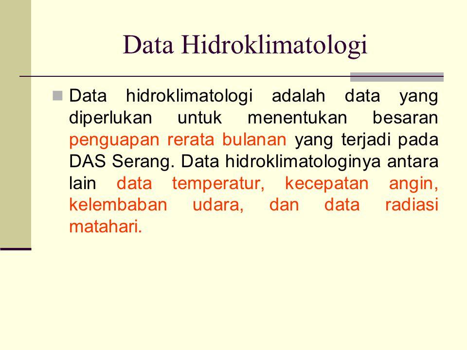 Data Hidroklimatologi