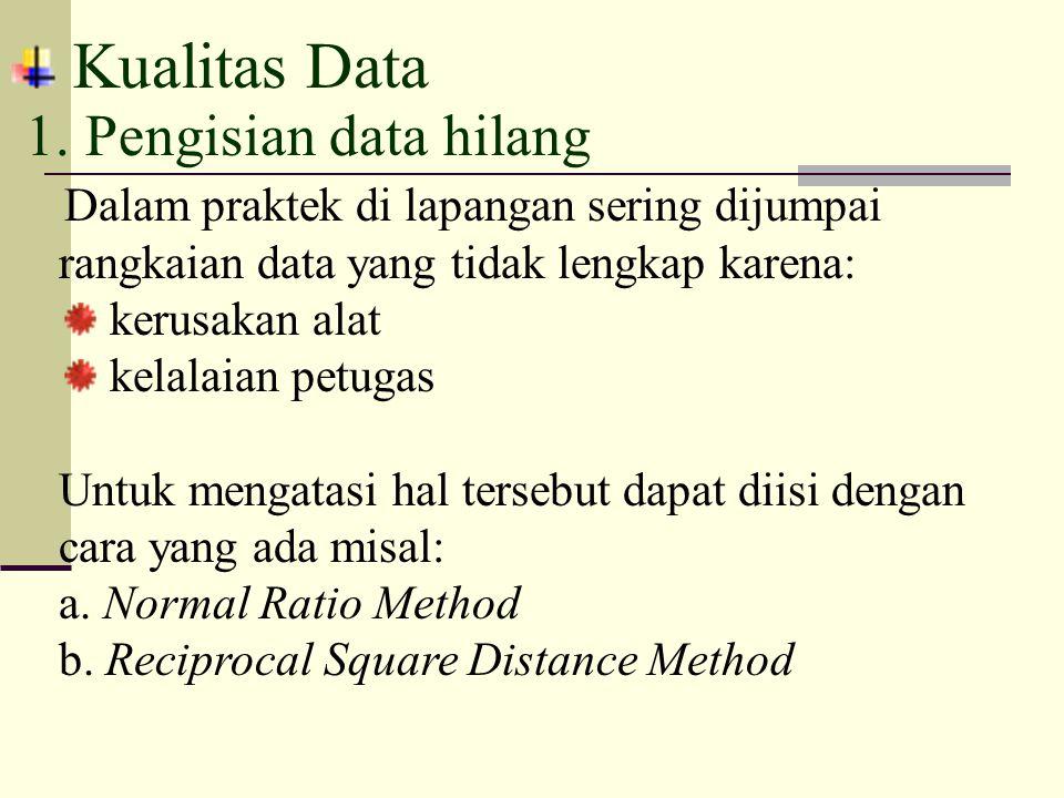 Kualitas Data 1. Pengisian data hilang