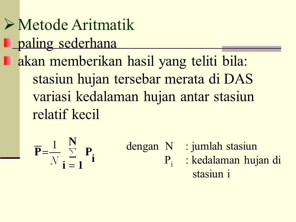 Metode Aritmatik paling sederhana