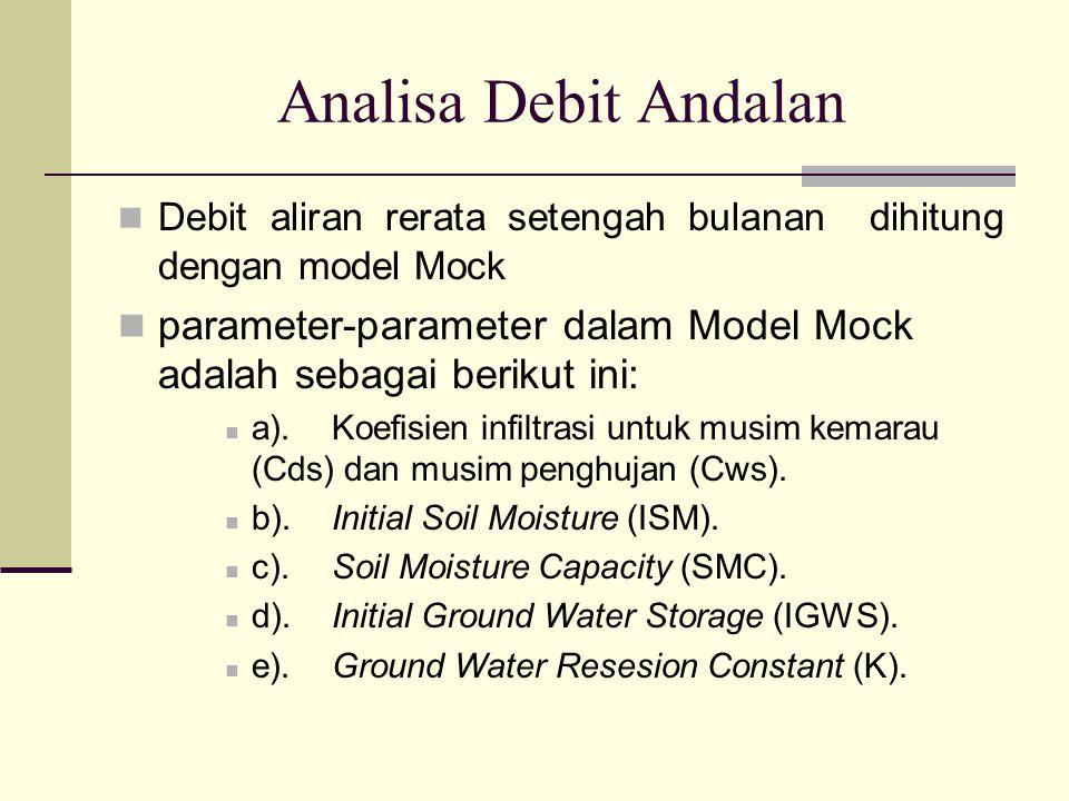 Analisa Debit Andalan Debit aliran rerata setengah bulanan dihitung dengan model Mock.