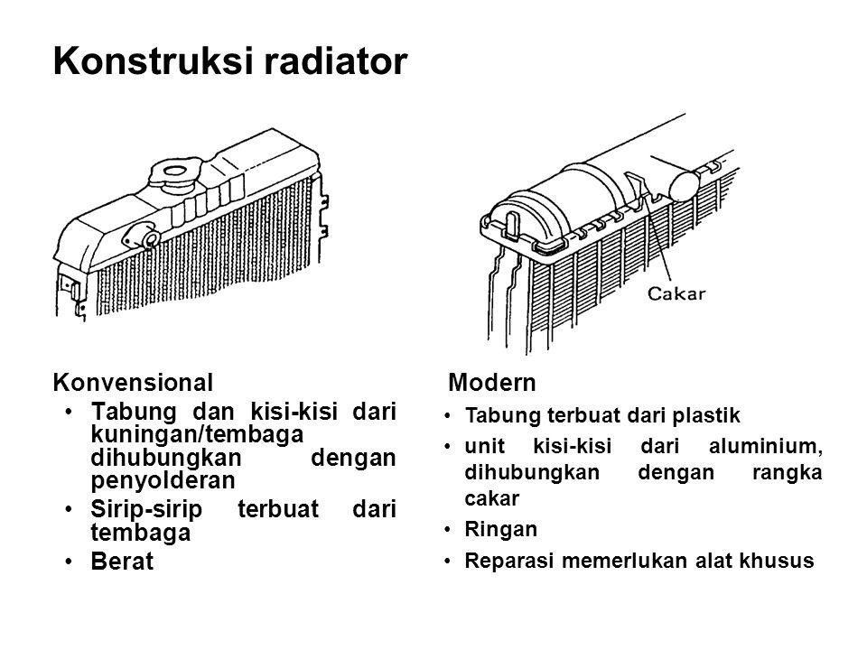 Konstruksi radiator Konvensional
