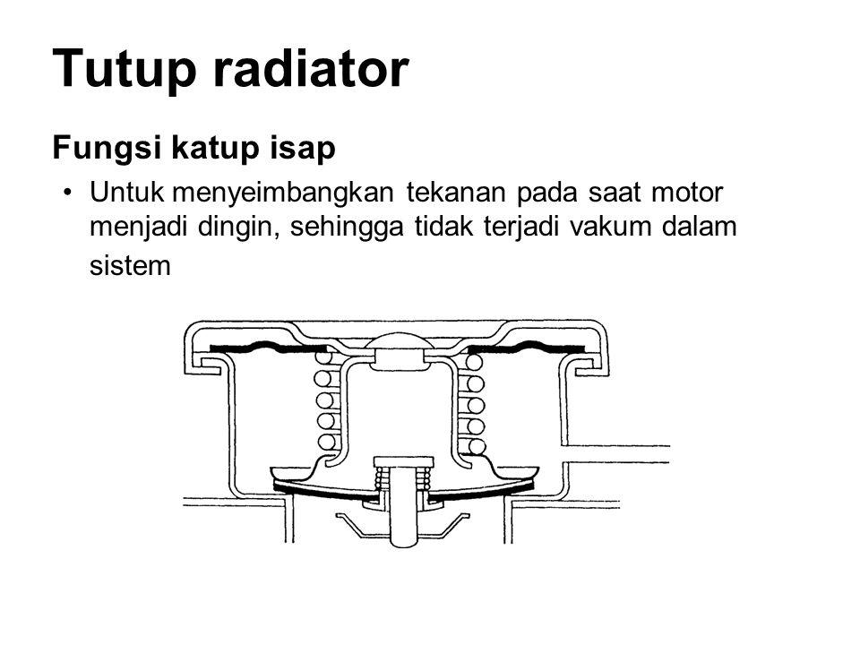 Tutup radiator Fungsi katup isap
