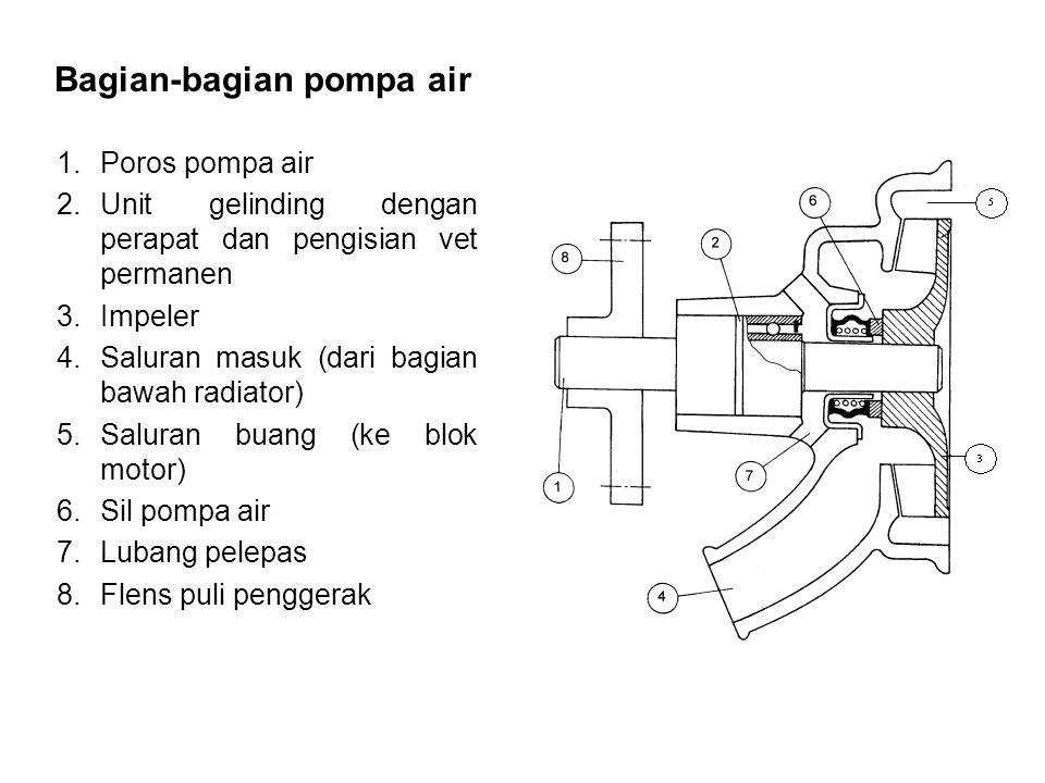 Bagian-bagian pompa air