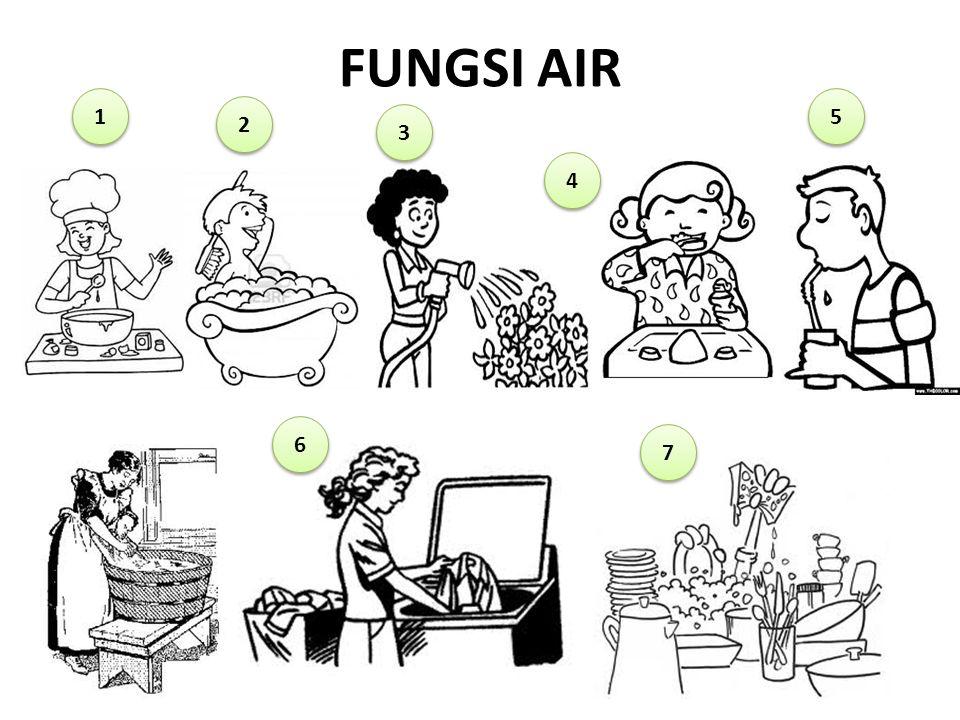 FUNGSI AIR 1 5 2 3 4 6 7