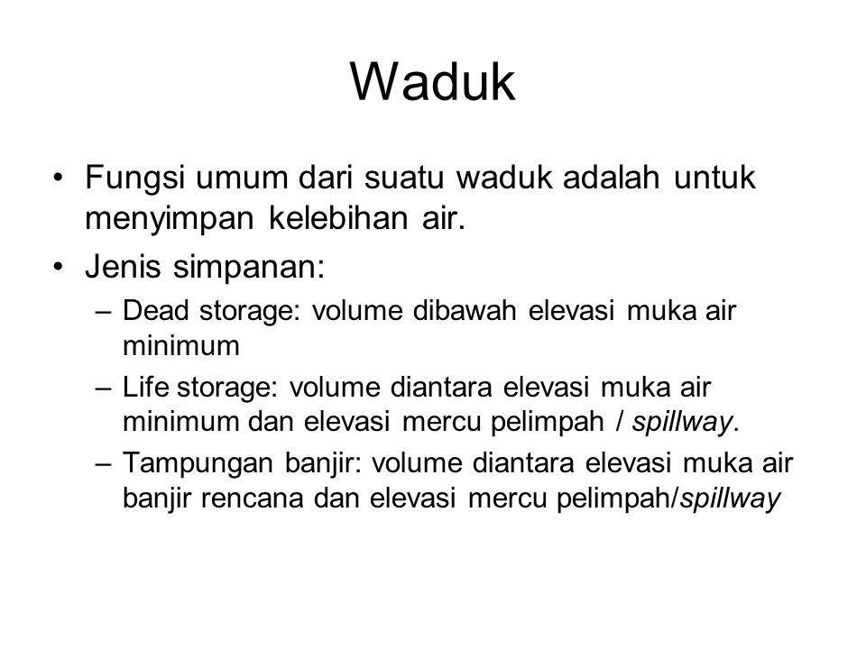 Waduk Fungsi umum dari suatu waduk adalah untuk menyimpan kelebihan air. Jenis simpanan: Dead storage: volume dibawah elevasi muka air minimum.