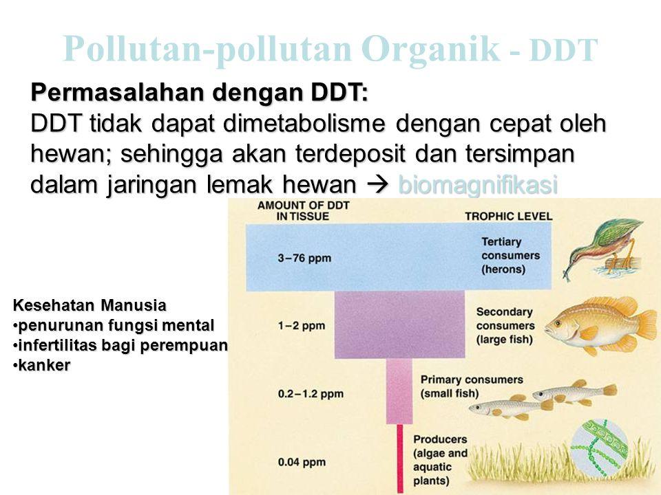 Pollutan-pollutan Organik - DDT