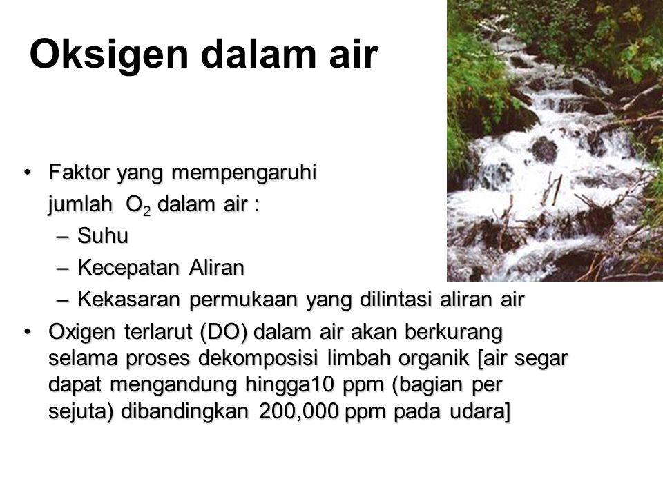 Oksigen dalam air Faktor yang mempengaruhi jumlah O2 dalam air : Suhu
