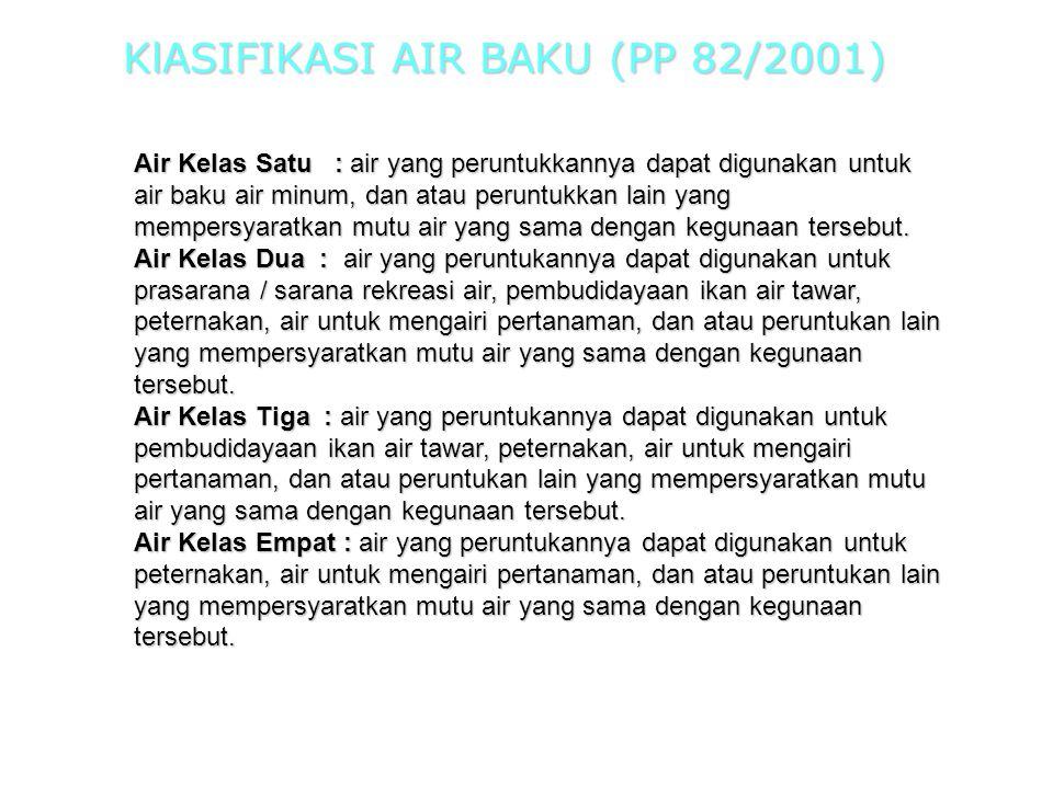 KlASIFIKASI AIR BAKU (PP 82/2001)