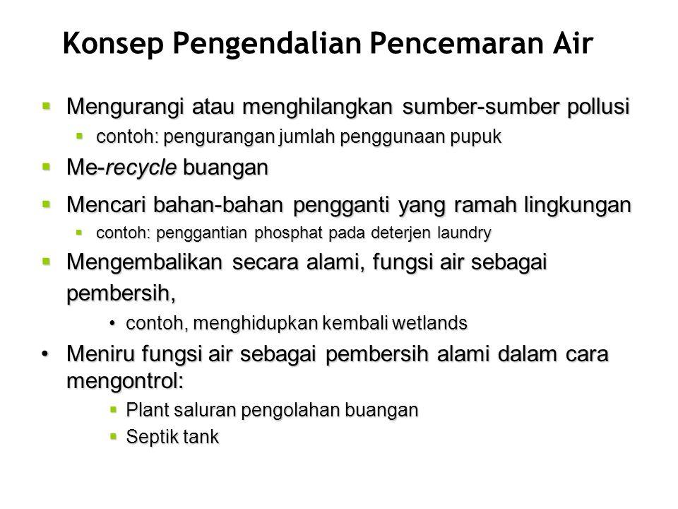 Konsep Pengendalian Pencemaran Air