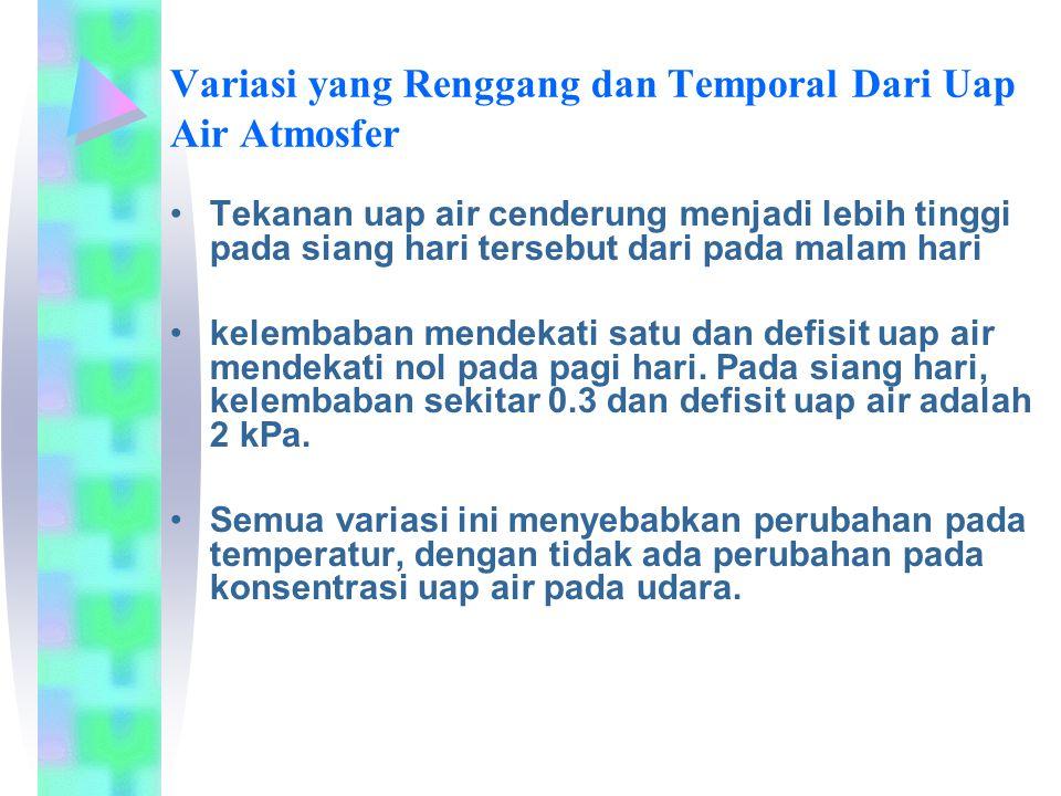 Variasi yang Renggang dan Temporal Dari Uap Air Atmosfer