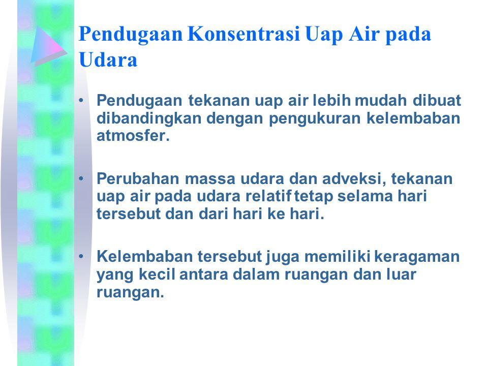 Pendugaan Konsentrasi Uap Air pada Udara