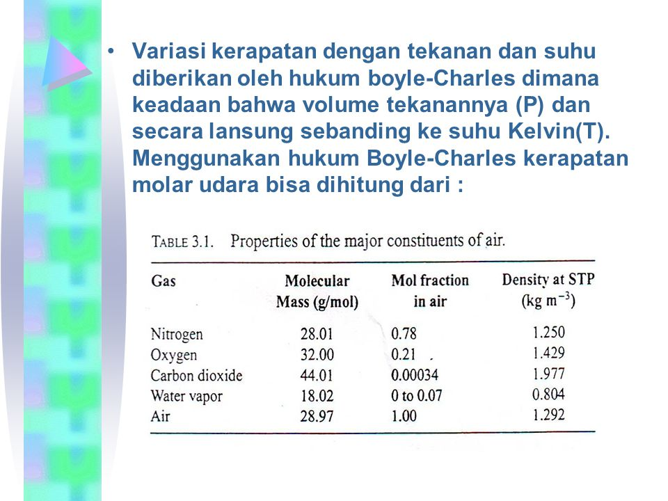 Variasi kerapatan dengan tekanan dan suhu diberikan oleh hukum boyle-Charles dimana keadaan bahwa volume tekanannya (P) dan secara lansung sebanding ke suhu Kelvin(T).