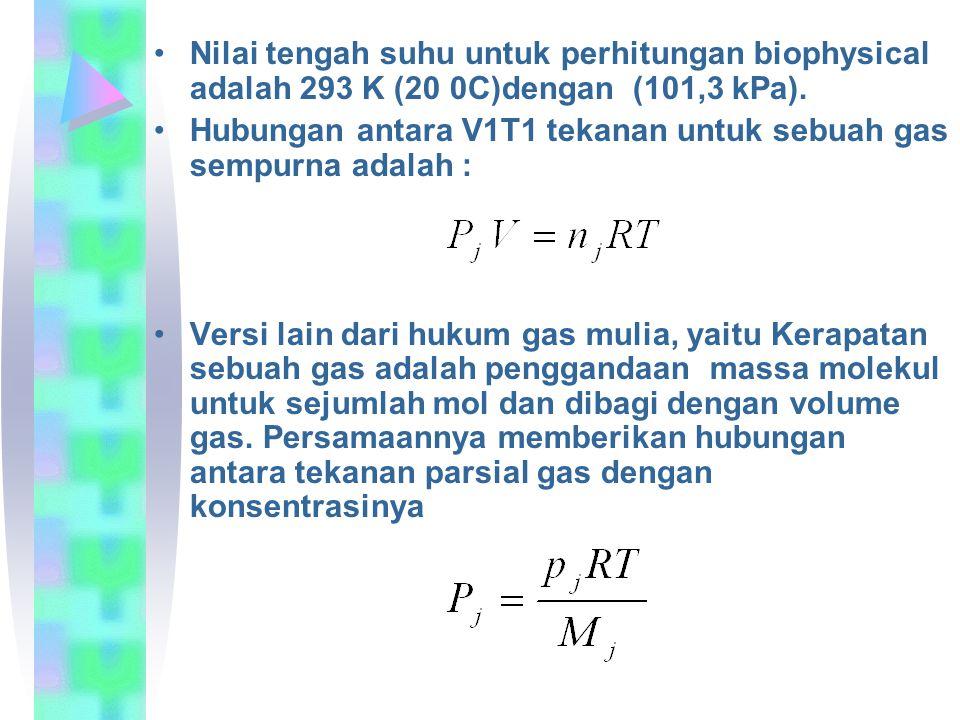 Nilai tengah suhu untuk perhitungan biophysical adalah 293 K (20 0C)dengan (101,3 kPa).