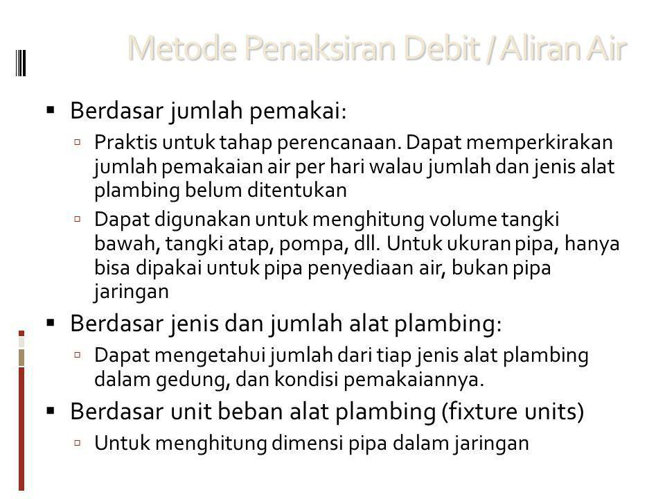 Metode Penaksiran Debit / Aliran Air