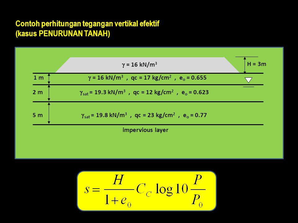 sat = 19.3 kN/m3 , qc = 12 kg/cm2 , eo = 0.623