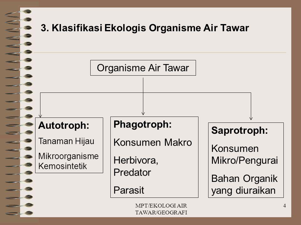 MPT/EKOLOGI AIR TAWAR/GEOGRAFI