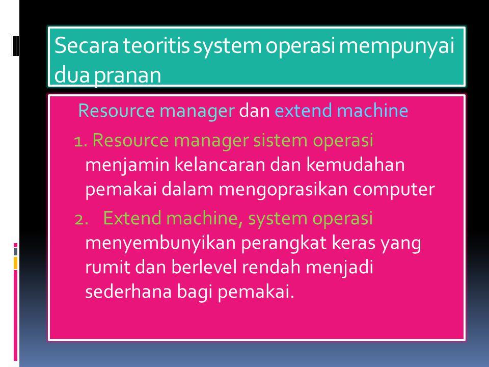 Secara teoritis system operasi mempunyai dua pranan