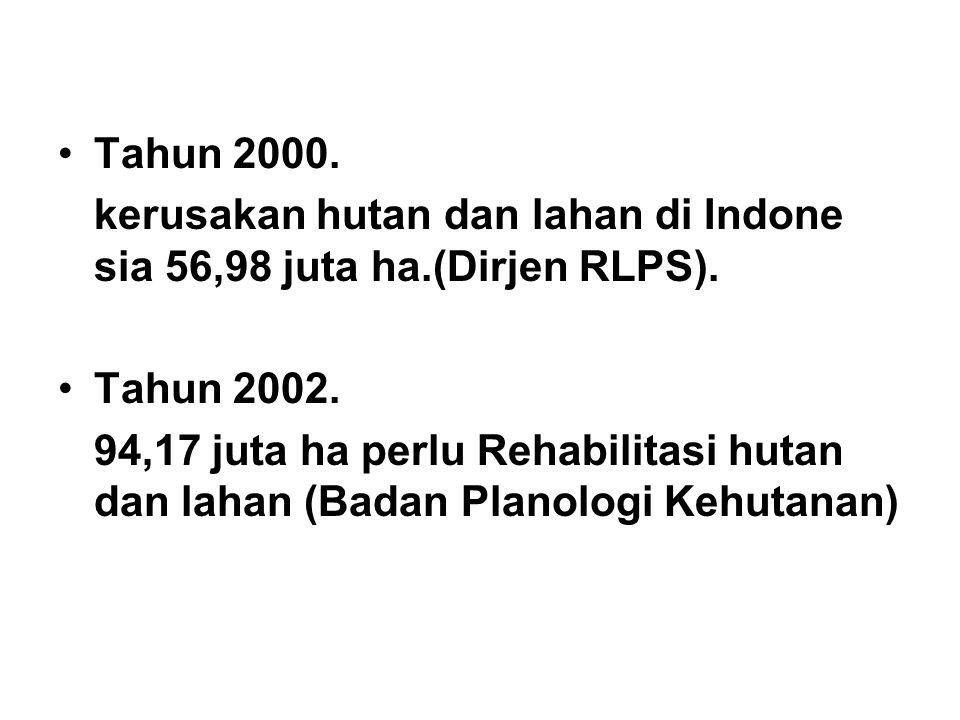 Tahun 2000. kerusakan hutan dan lahan di Indone sia 56,98 juta ha.(Dirjen RLPS). Tahun 2002.