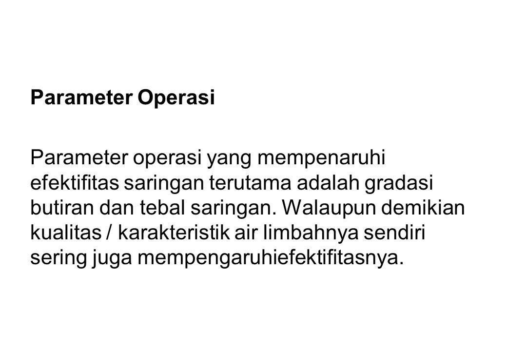 Parameter Operasi