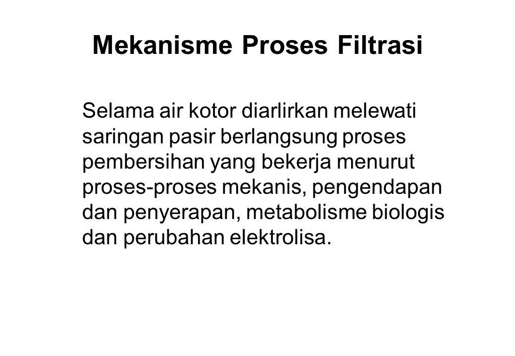 Mekanisme Proses Filtrasi