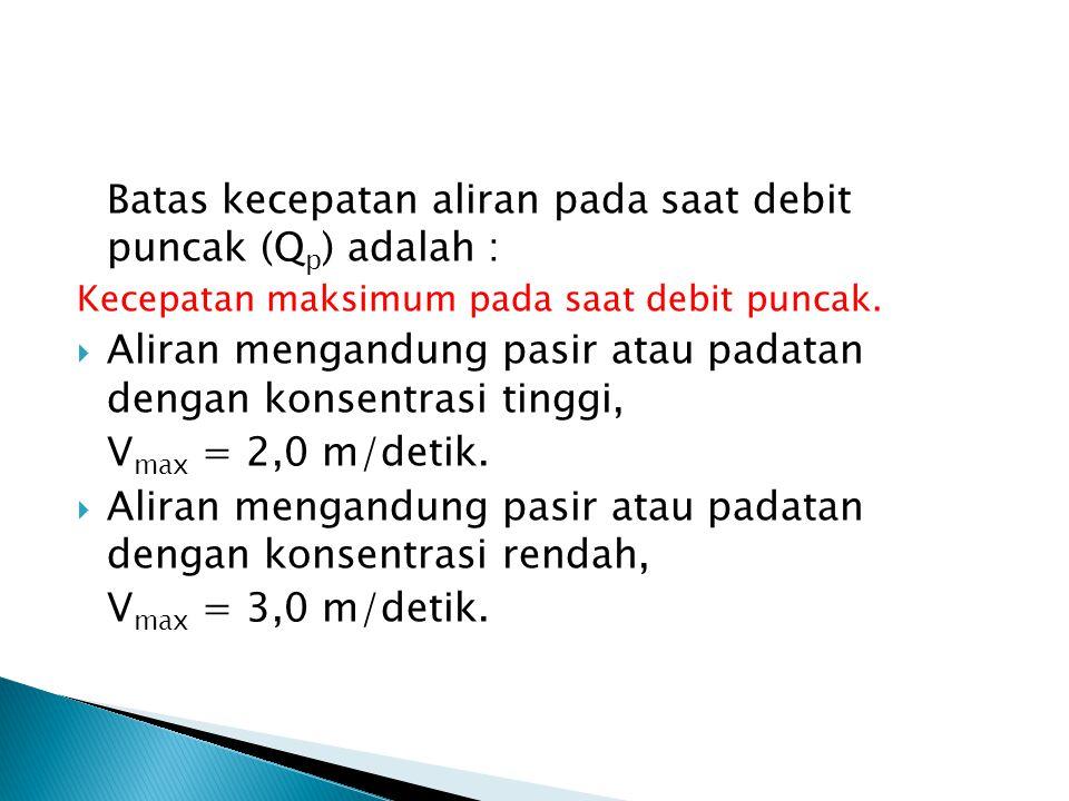 Batas kecepatan aliran pada saat debit puncak (Qp) adalah :