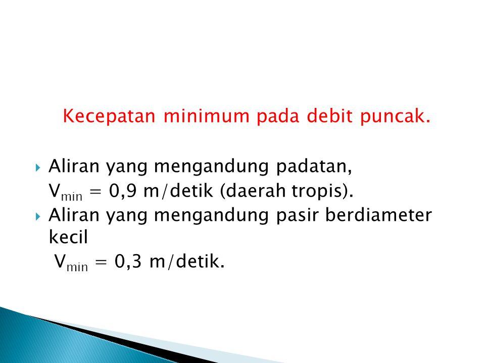 Kecepatan minimum pada debit puncak.