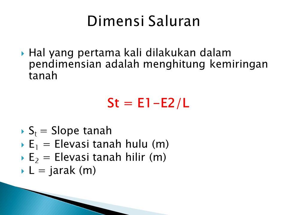 Dimensi Saluran Hal yang pertama kali dilakukan dalam pendimensian adalah menghitung kemiringan tanah.